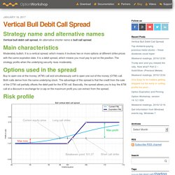 Vertical Bull Debit Call Spread