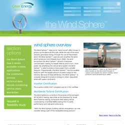 The Wind Sphere- Vertical Axis Wind Turbine Power System