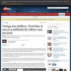 Vertige des chiffres : YouTube, 6 ans et 3 milliards de vidéos vues par jour