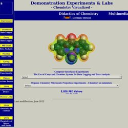 Demonstration Experiments & Labs - Chemistry Visualized