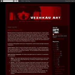 Veshkau Art: Material Theory 101