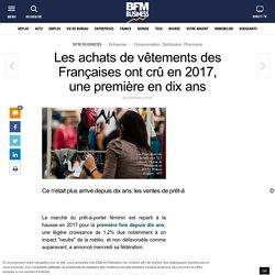Les achats de vêtements des Françaises ont crû en 2017, une première en dix ans