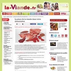 Viande et alimentation, Nutrition et vitamines des viandes