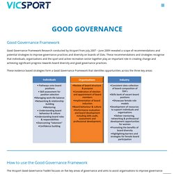 Vicsport – Good Governance