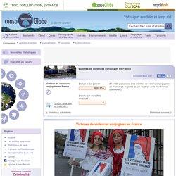 Victimes de violences conjugales en France