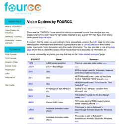 The Almost Definitive FOURCC Definition List - Vid