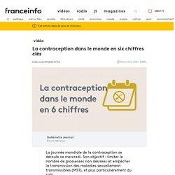 La contraception dans le monde en six chiffres clés