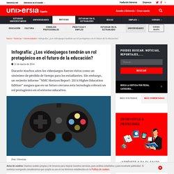 Infografía: ¿Los videojuegos tendrán un rol protagónico en el futuro de la educación?