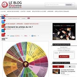 D'où viennent les arômes du vin ? – Le blog d'iDealwine sur l'actualité du vin