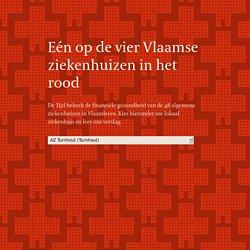 Eén op de vier Vlaamse ziekenhuizen in het rood