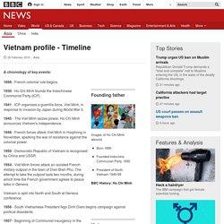 Vietnam profile - Timeline