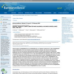 EUROSURVEILLANCE 11/02/16 Au sommaire: Inverse trends of Campylobacter and Salmonella in Swiss surveillance data, 1988–2013