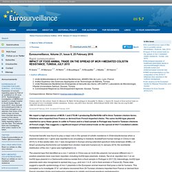 EUROSURVEILLANCE 25/02/16 Impact of food animal trade on the spread of mcr-1-mediated colistin resistance, Tunisia, July 2015