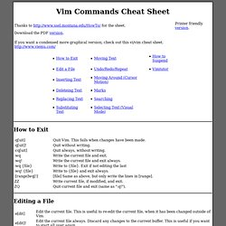 Vim Commands Cheat Sheet