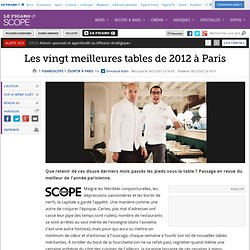 Sortir à Paris : Les meilleures tables de 2012 à Paris