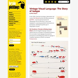 Vintage Visual Language: The Story of Isotype