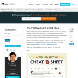 The Viral Marketing Cheat Sheet