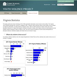 Virginia Statistics » Youth Violence Project » Curry School of Education