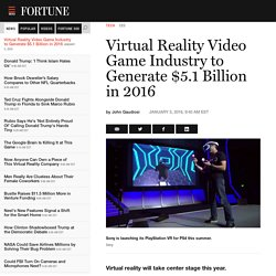 Virtual Reality Video Game Industry to Generate $5.1 Billion This Year