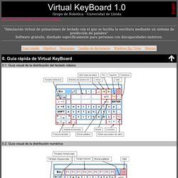 Virtual KeyBoard 1.0