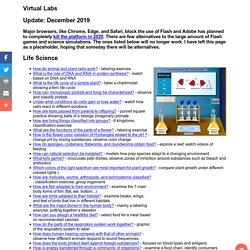 Virtual Labs Created by Glencoe