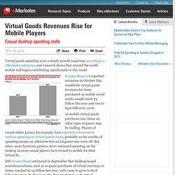 Virtual Goods Revenues Rise for Mobile Players