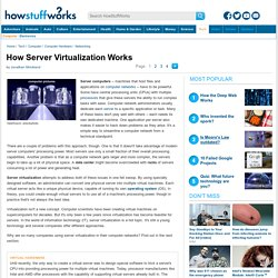 How Server Virtualization Works - HowStuffWorks