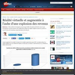 Réalité virtuelle et augmentée à l'aube d'une explosion des revenus - ZDNet