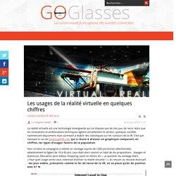 Les usages de la réalité virtuelle en quelques chiffres - GoGlasses