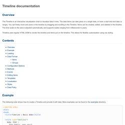 timeline documentation