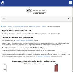 Key visa cancellation statistics