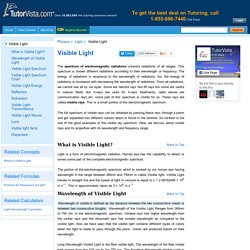 Visible Light, Wavelength of Visible Light