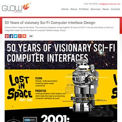 50 Years of visionary Sci Fi Computer Interface Design
