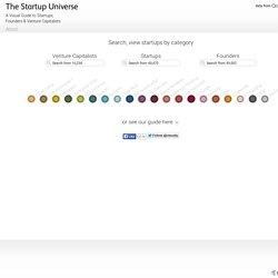 vizbox/startup-universe/