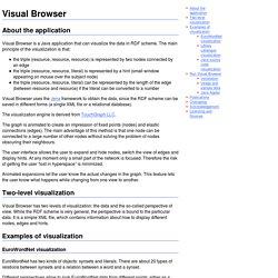 Visual Browser