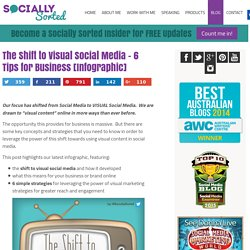 The Shift to Visual Social Media - 6 Tips for Business [Infographic]
