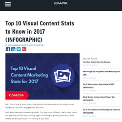 Top 10 Visual Content Stats to Know in 2017 (INFOGRAPHIC)
