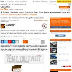 Visual.ly : dis-moi ce que tu tweetes, je te dirai qui tu es