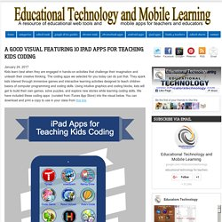 A Good Visual Featuring 10 iPad Apps for Teaching Kids Coding