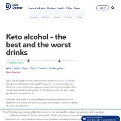 Visual Guide – the Best and the Worst Drinks