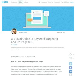 A Visual Guide to Keyword Targeting and On-Page SEO