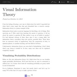 Visual Information Theory