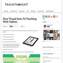 A Visual Intro To Teaching With Tablets