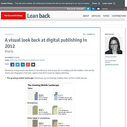 A visual look back at digital publishing in 2012