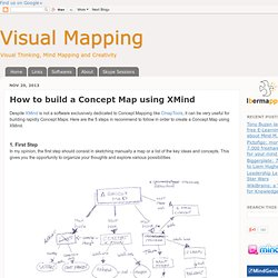 How to build a Concept Map using XMind
