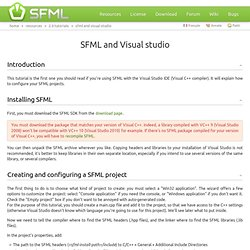 SFML - Simple and Fast Multimedia Library