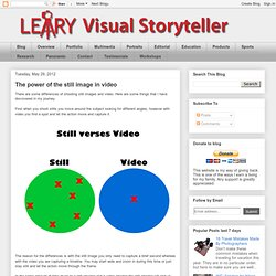 Visual Storytelling: The power of the still image in video