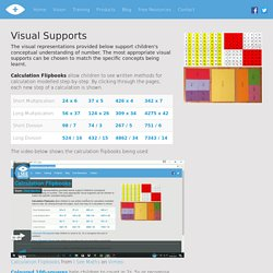Visual Supports - I See Maths