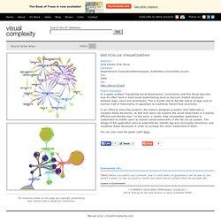 del.icio.us visualization
