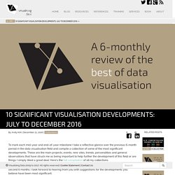 10 significant visualisation developments: July to December 2016
